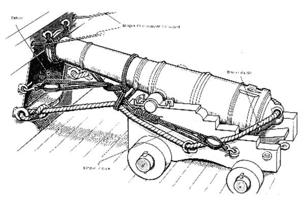 fabrique royale de canons de Saint-gervais
