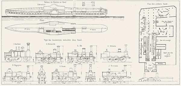 Cavé mécanique révolution industrielle machine à vapeur propulsion ère industrielle