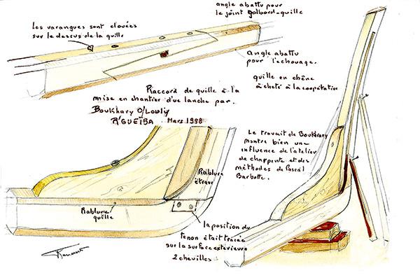 dessins détails charpente navale